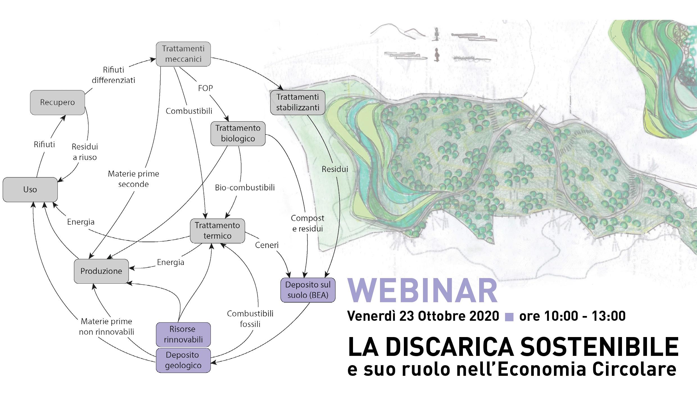 La discarica sostenibile e il suo ruolo nell'economia circolare